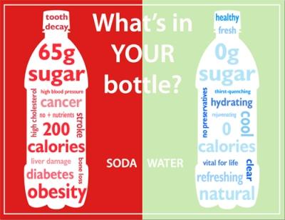 Water-Soda-Poster