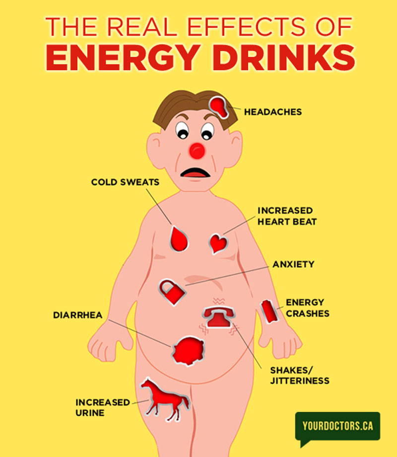 What Are The Effects That Energy Drinks Have On Kids