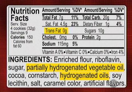 Image result for partially hydrogenated.