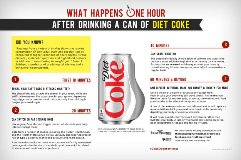 DietCoke-CokeOpenFattiness-1024x681