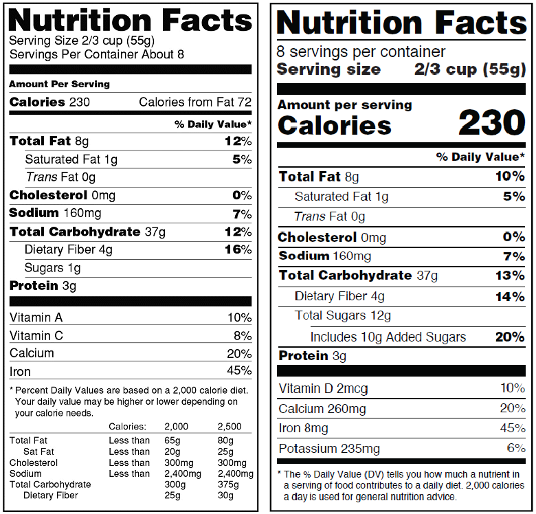 FDA: Nutrition labels getting a makeover - CNN