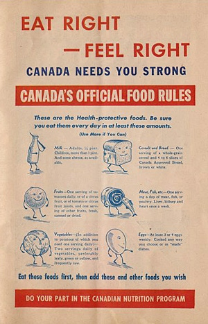 Follow Friday: Canada's Food Guide Revision