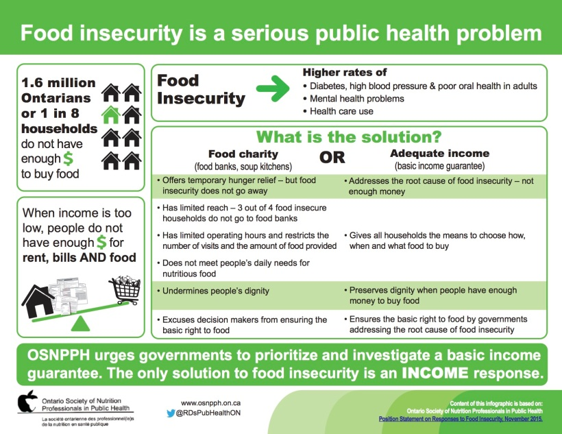 food-insecurity-infographic-sept2016.jpg