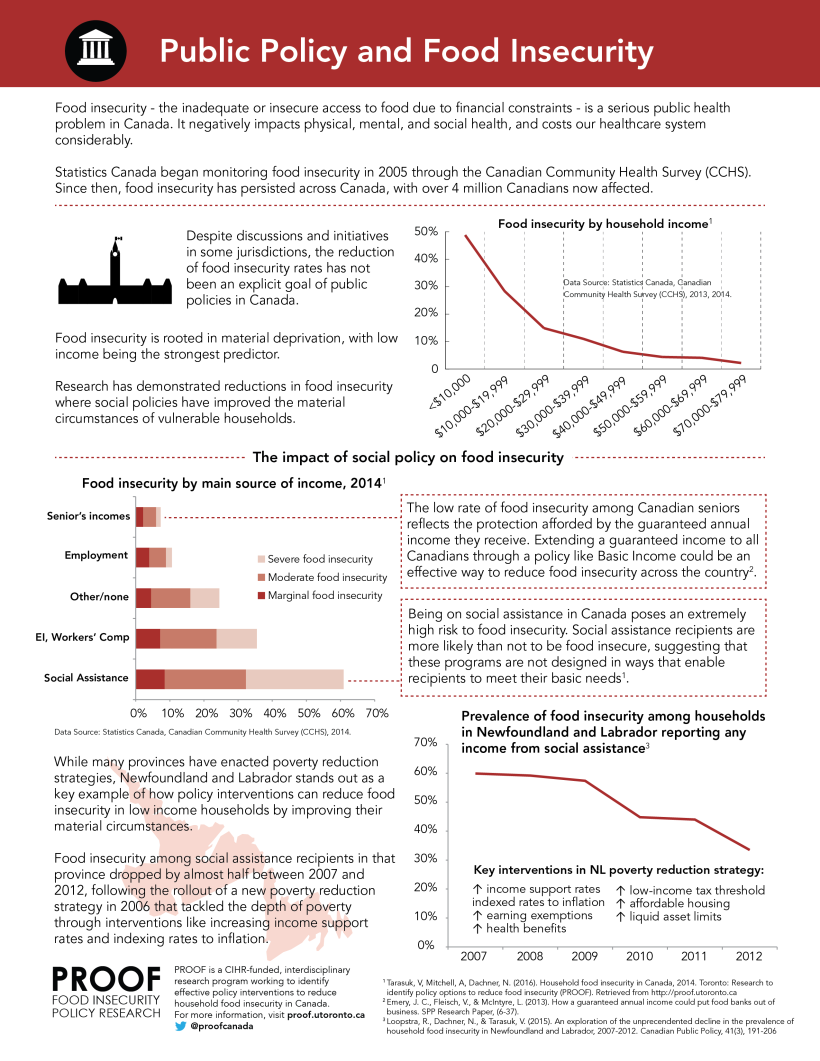 public-policy-factsheet-high-res